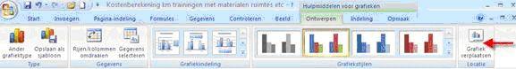 Grafieken maken in Excel