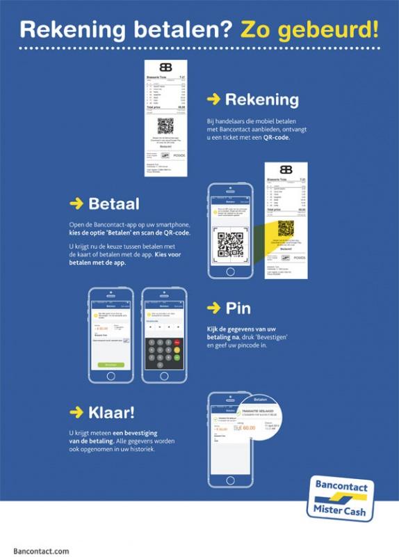 Mobiel betalen met de Bancontact-app